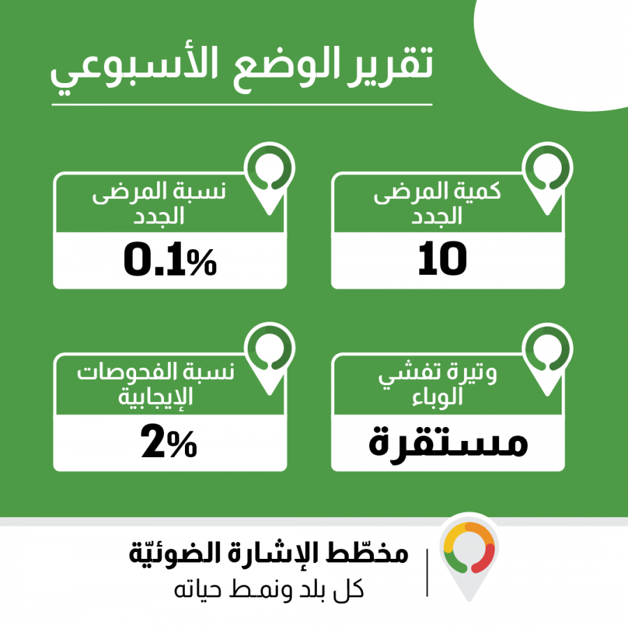 green_status_map